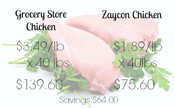 Zaycon Chicken Savings