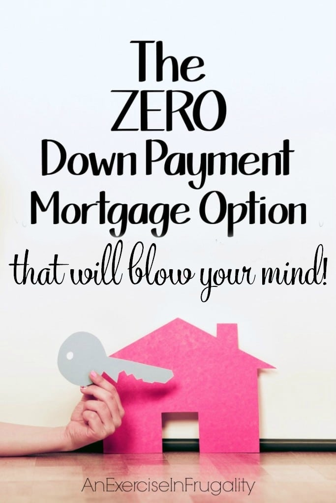 Options RM - about you. not just a mortgage